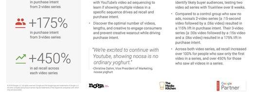 Google Partners Case Study | noosa logo